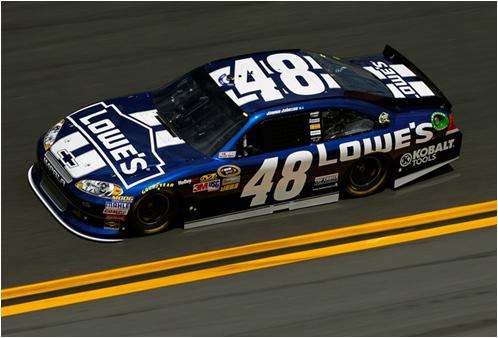 Jimmie Johnson - Midseason Favorite To Win The Sprint Cup