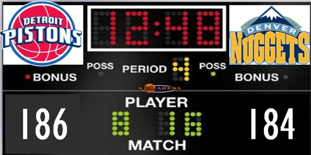 Basketball Score Sheet: Free Download, Create, Edit, Fill ...