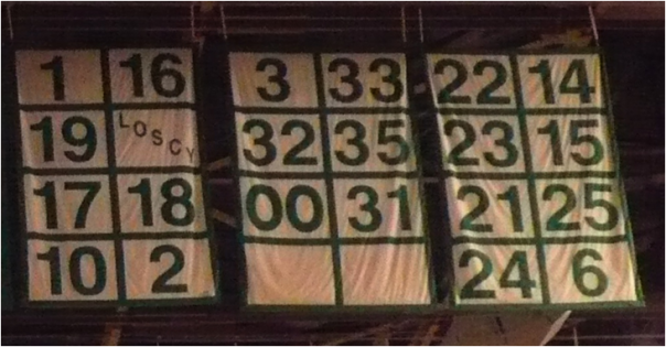 The Boston Celtics Have So Many Championship Banners in the Rafters, They Have to Squeeze Their Similarly Numerous Retired Numbers Into Little Boxes
