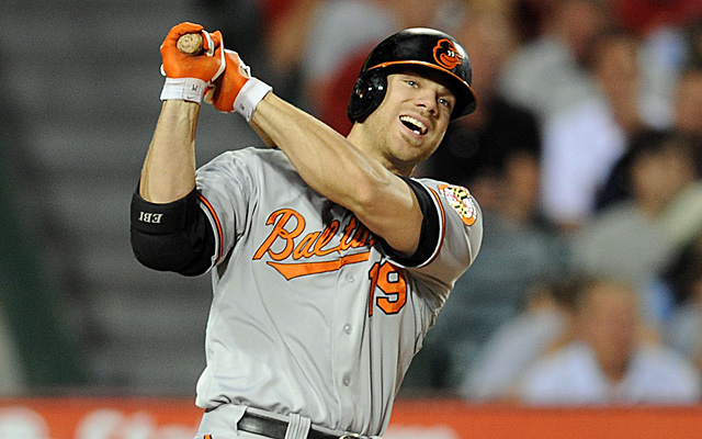 chris davis and the top 20 players with the most home runs