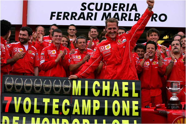 Michael Schumacher Wins His Seventh Formula 1 World Championship In 2004